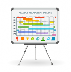 Flipchart icon with project process timeline